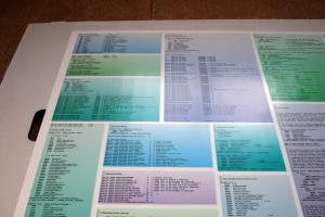 PE Format Poster