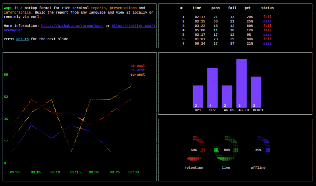 terminal-charts
