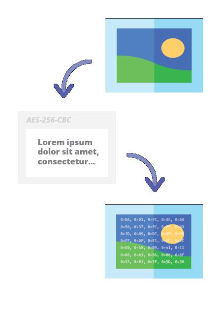 Steganografia sztuka ukrywania informacji w obrazkach